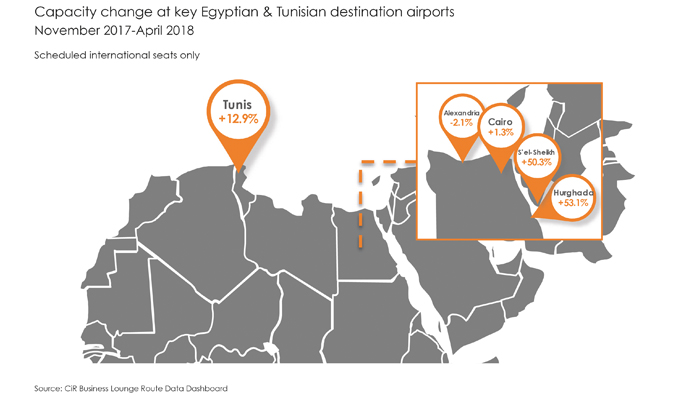 Tourism Bounces Back In Egypt And Tunisia Says Cir Travel Retail Business